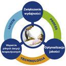 Organizacja i wydajność laboratorium